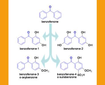 Benzofenone - BeC natura